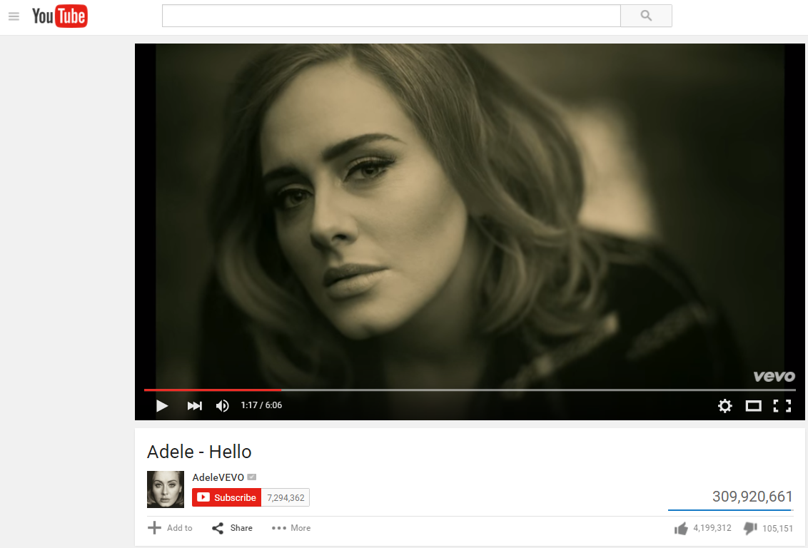 Adele, impacting your heart, and impacting the environment